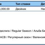 stavki-na-sport-zolotoy-e`kspress